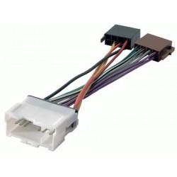 Kabeljski končnik za ženski iso/fakra konektor