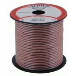 Zvočniški kabel 2×4mm